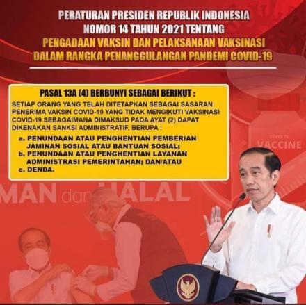 Perpres Republik Indonesia Nomor 14 Tahun 2021 Tentang Pengadaan dan Pelaksanaan Covid-19
